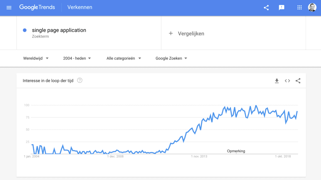 single page application google trends